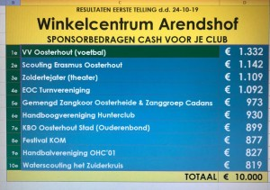 Cash voor je Club OHC Oosterhout